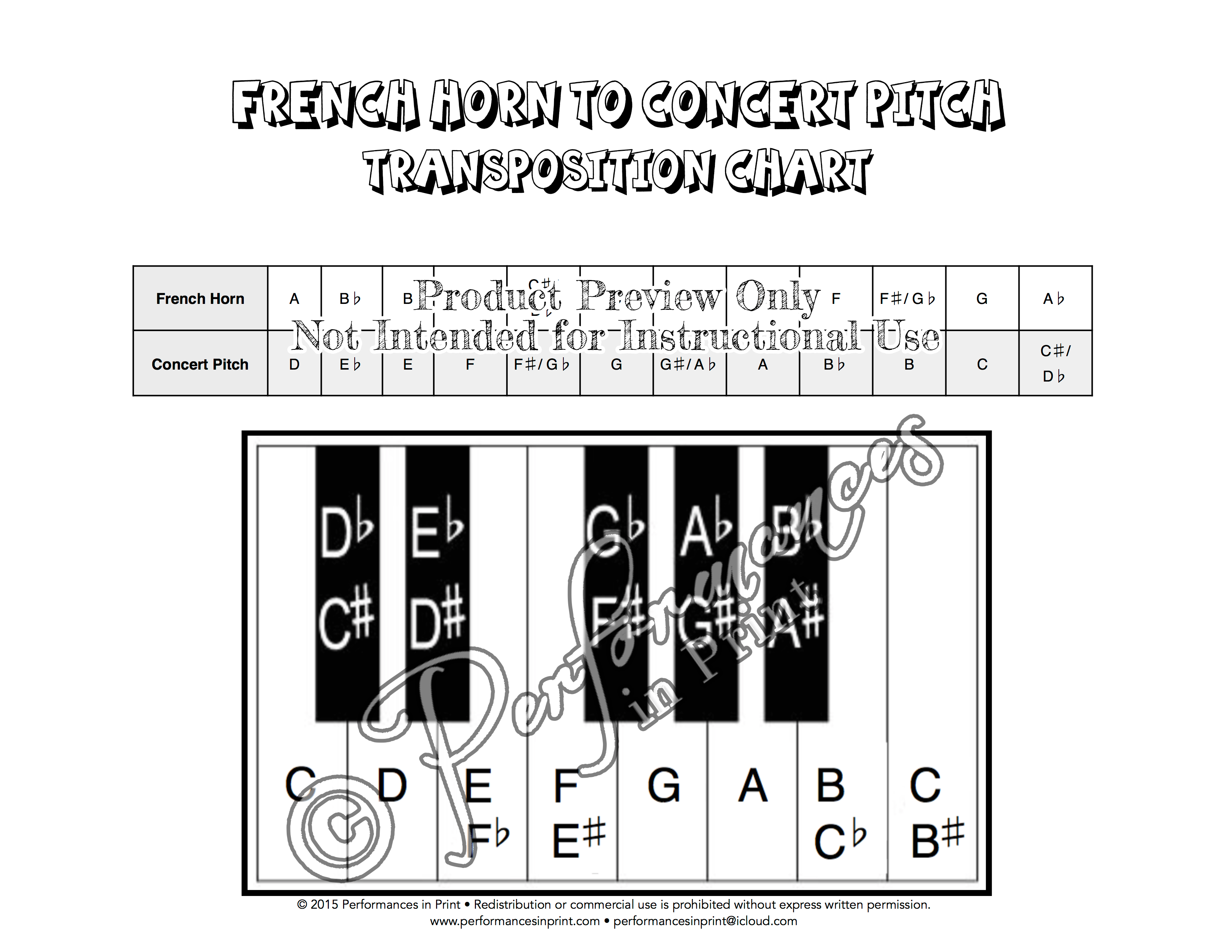 French Horn - Concert Pitch Transposition Chart